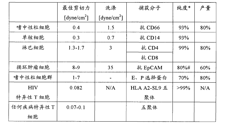 Figure CN101443660BD00111