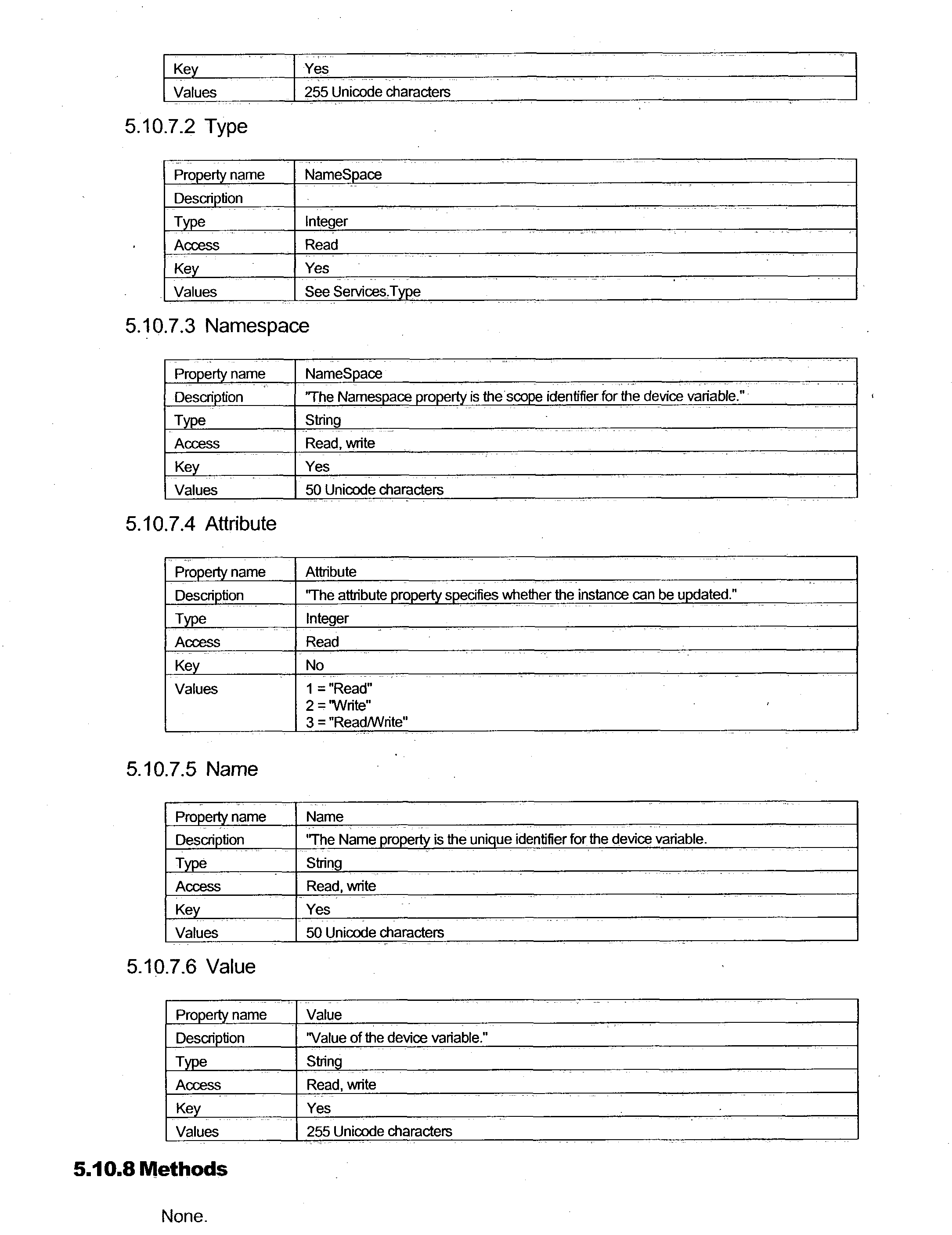 Figure US20040267716A1-20041230-P00057