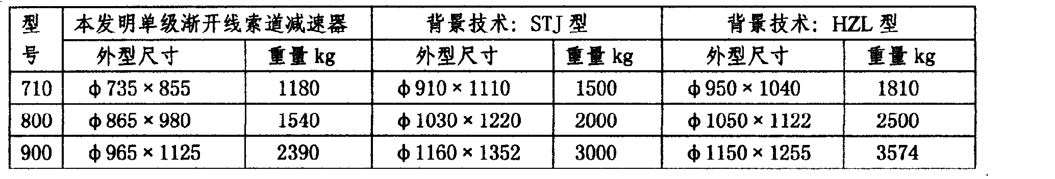Figure CN102678833AD00041