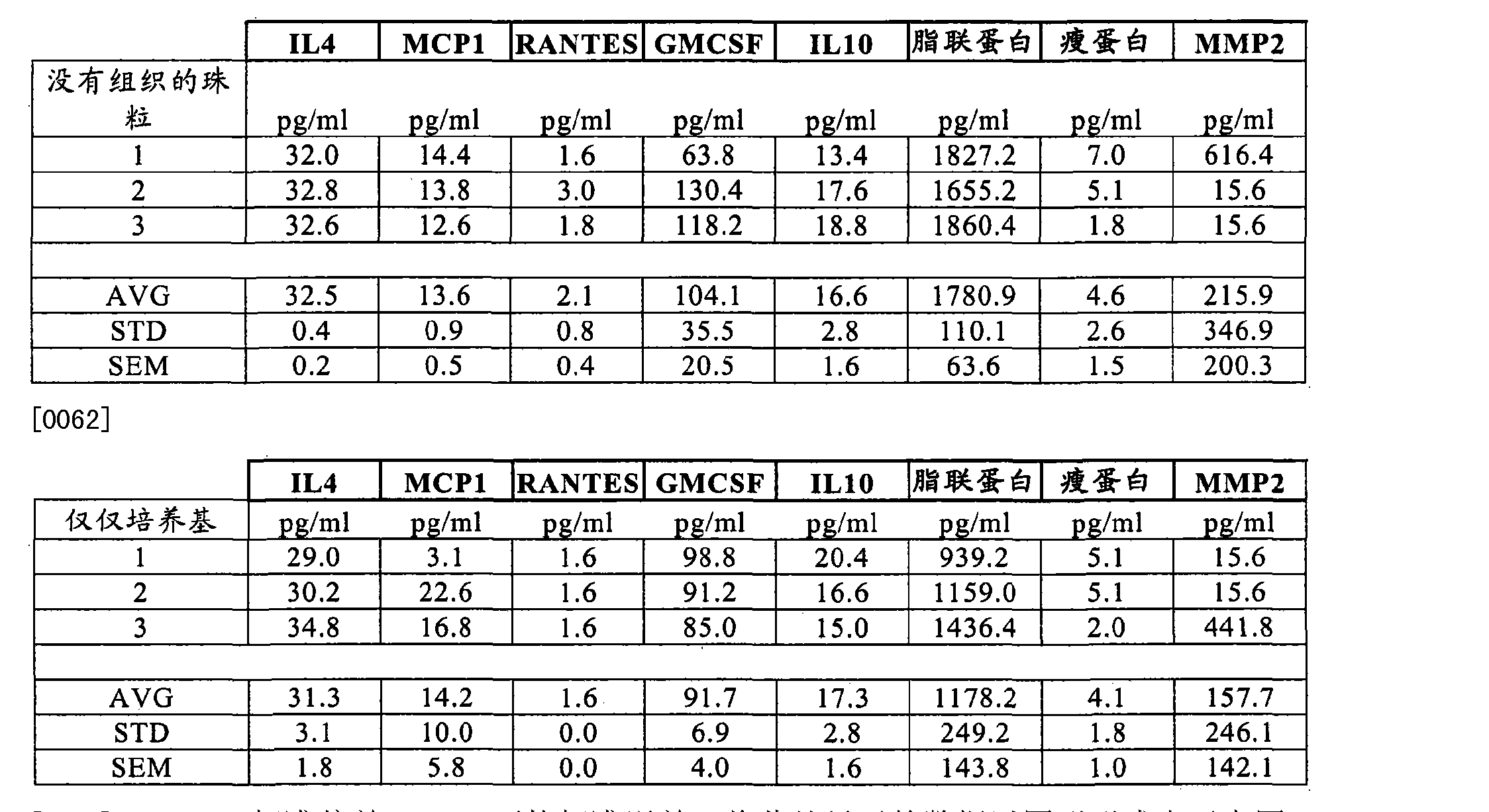 Figure CN101903049BD00111