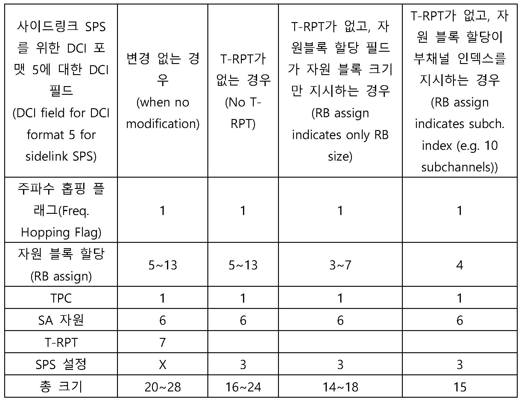 Figure PCTKR2017003658-appb-I000007