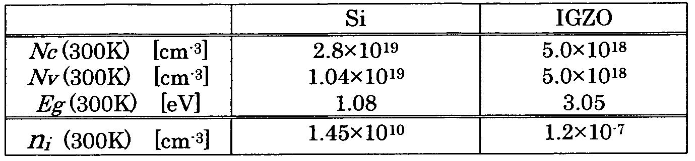 Figure 112012050775742-pct00007