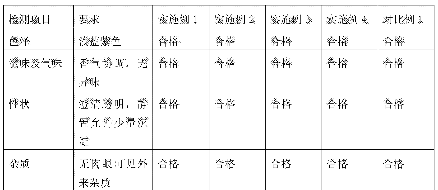 Figure CN106281919AD00091