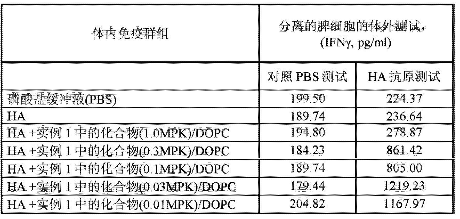 Figure CN103097386AD00102