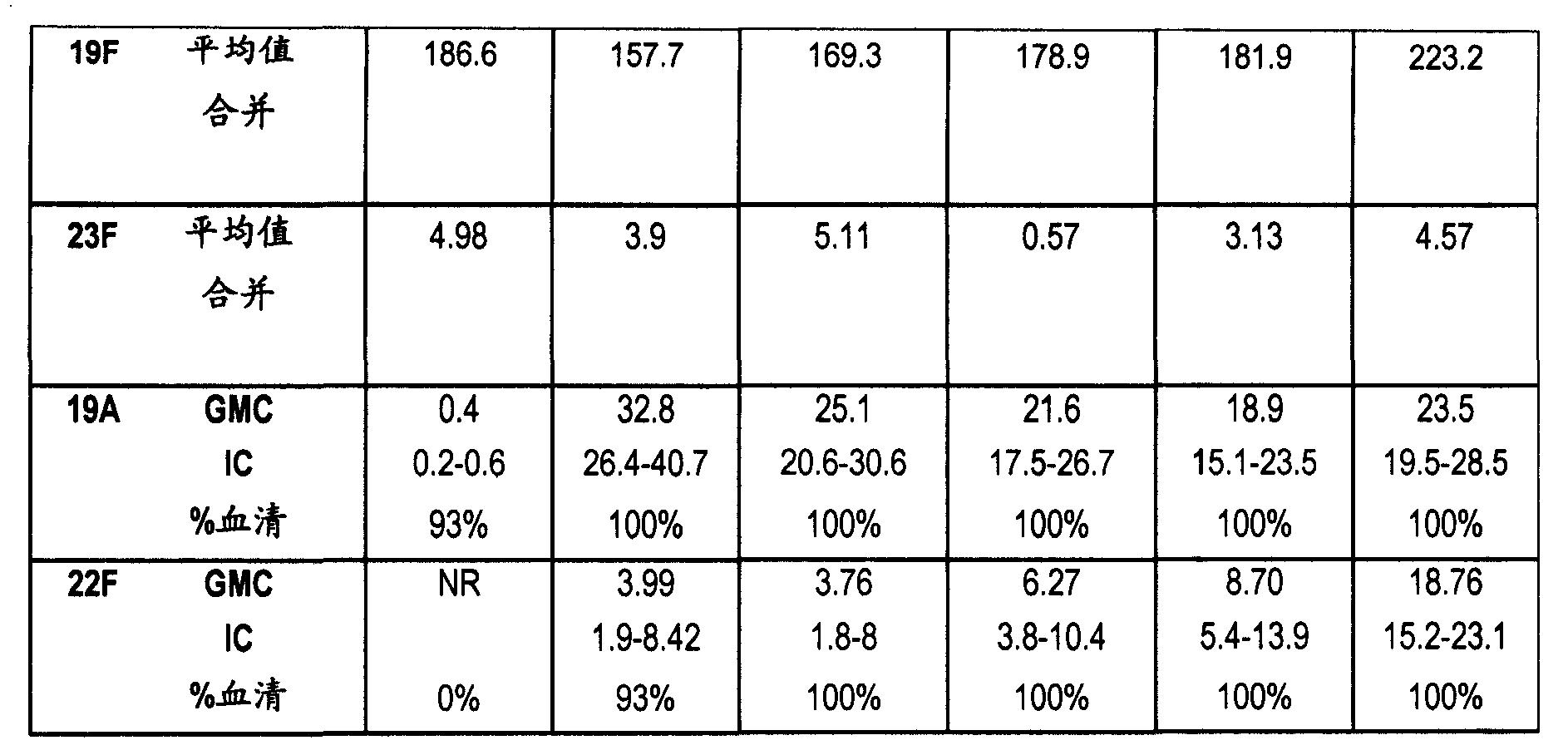 Figure CN101378779BD00491