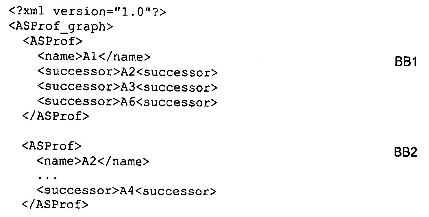 Figure 112004054715673-pct00004