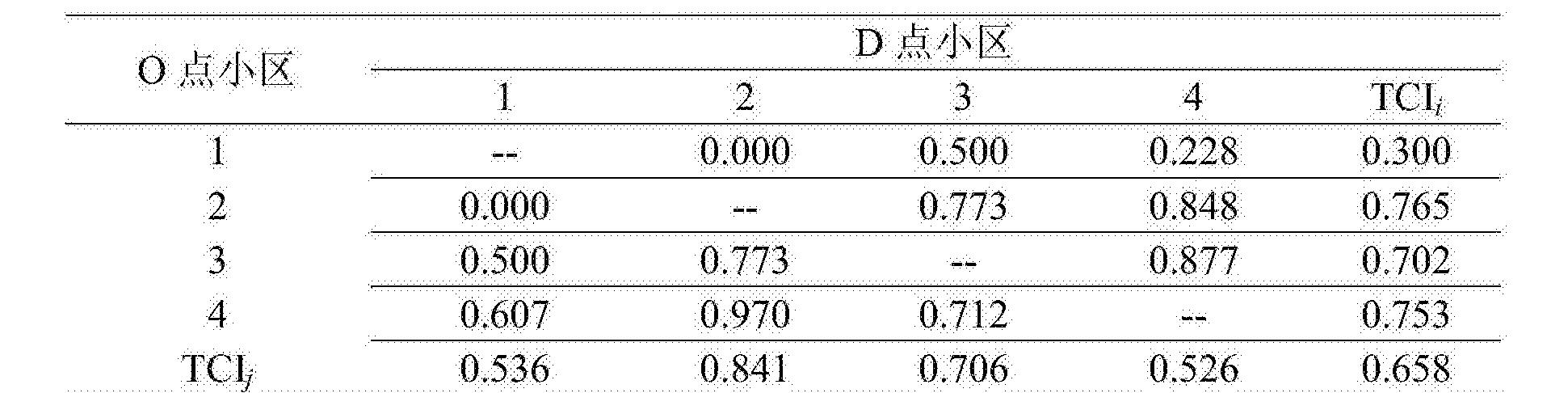 Figure CN106960406AD00093