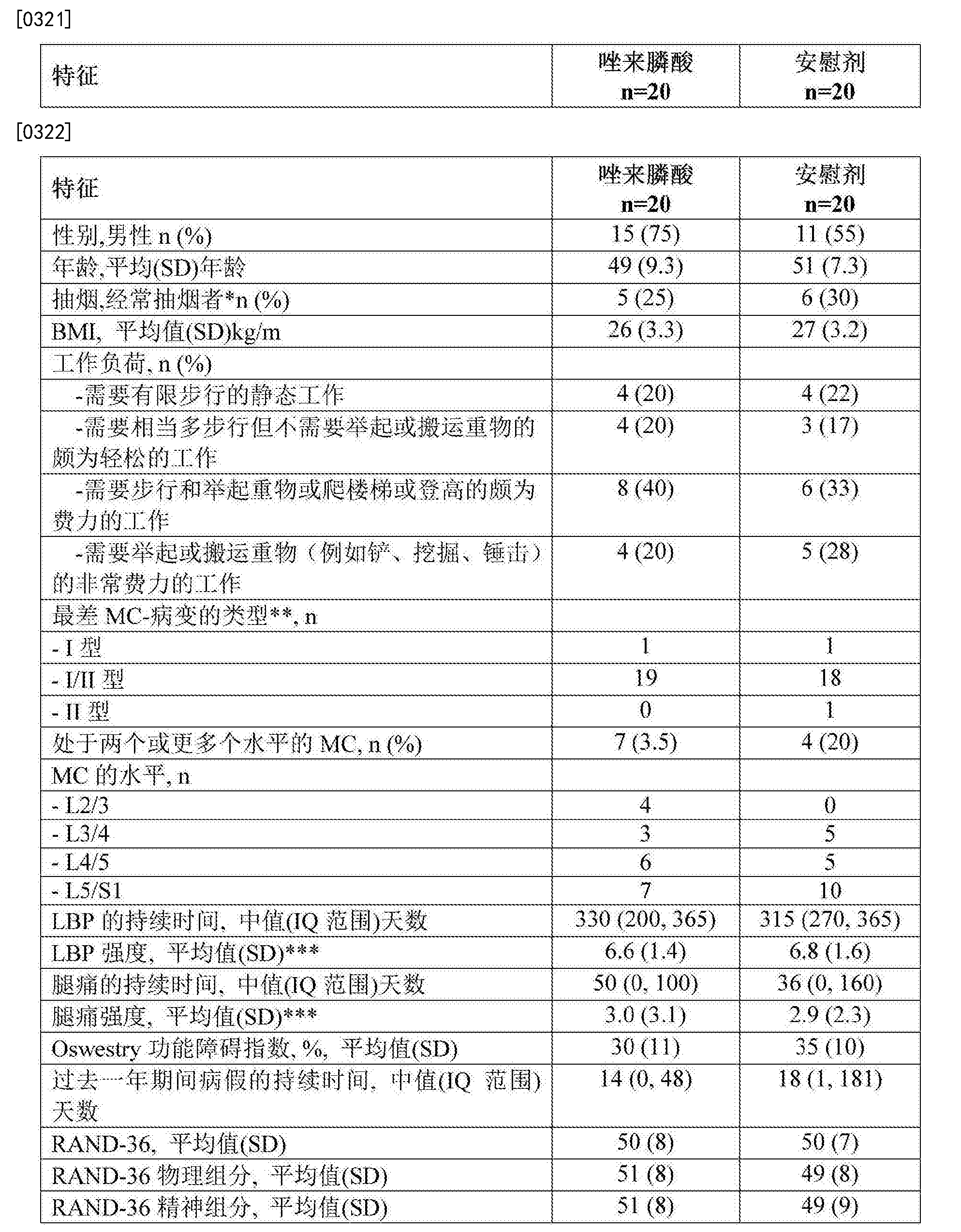 Figure CN106456610AD00471