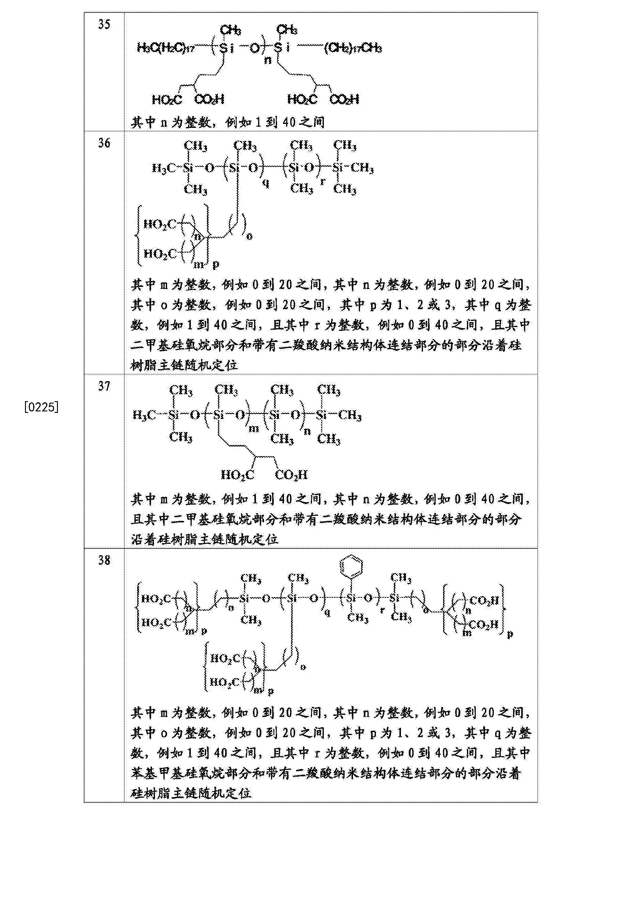 Figure CN104387772BD00341