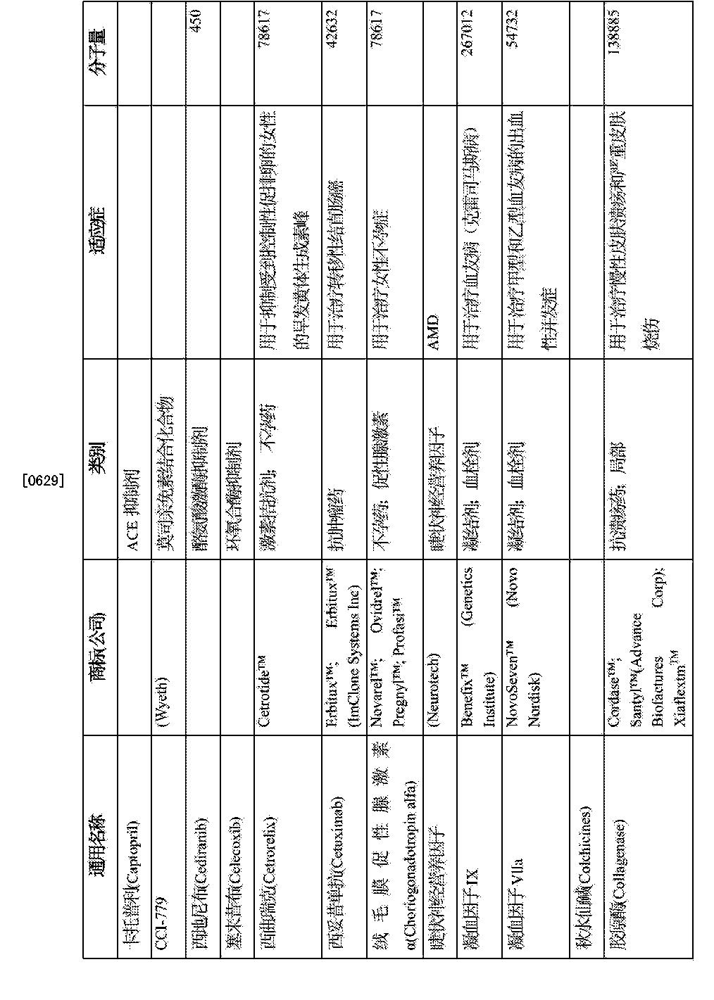 Figure CN103209733BD00721