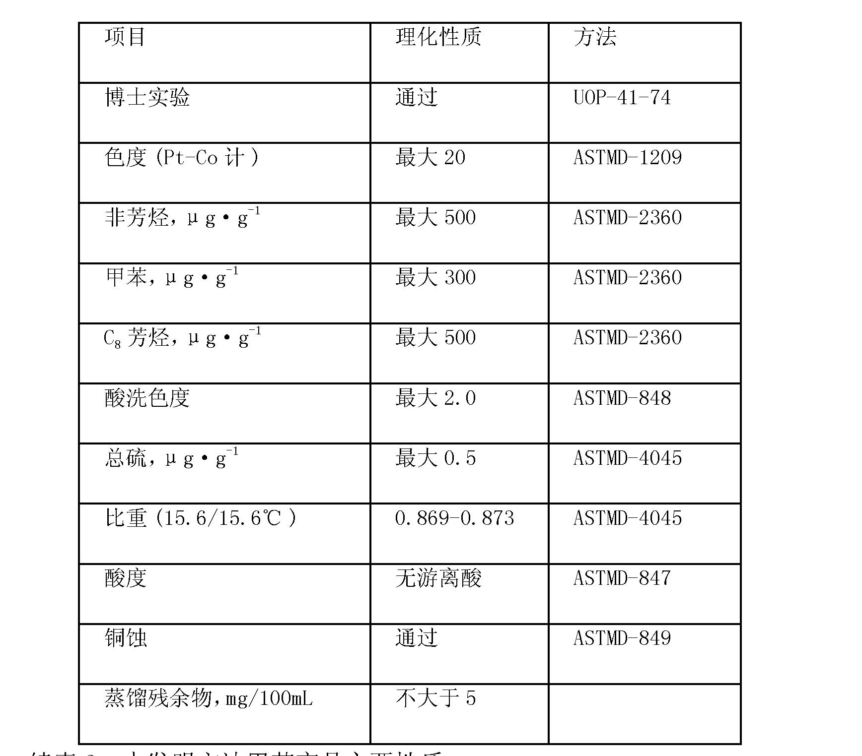 Figure CN101538482BD00122