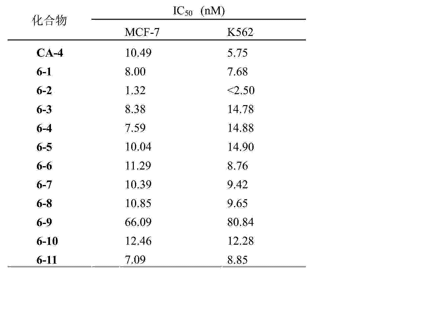 Figure CN103524349AD00161