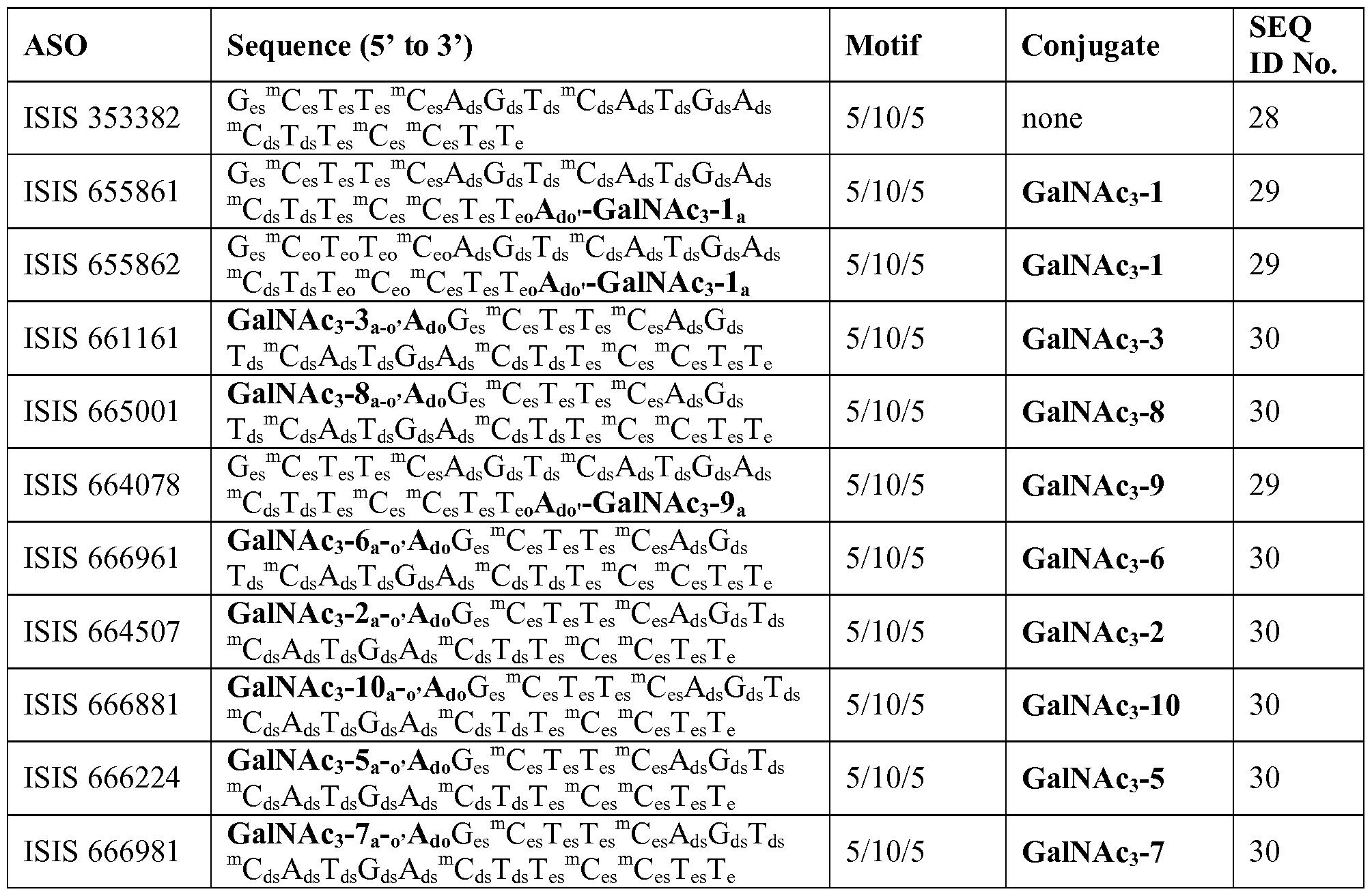 Figure imgf000256_0002