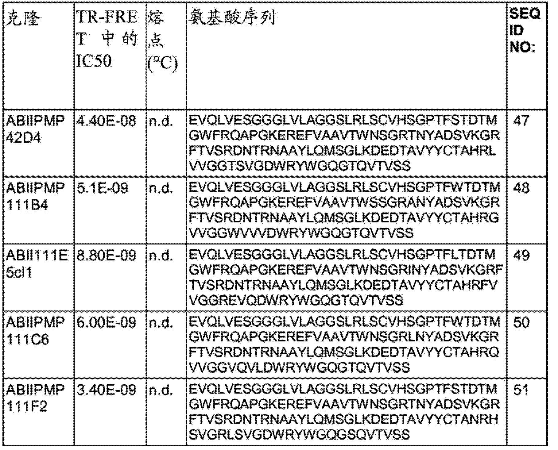Figure CN102781962BD00441