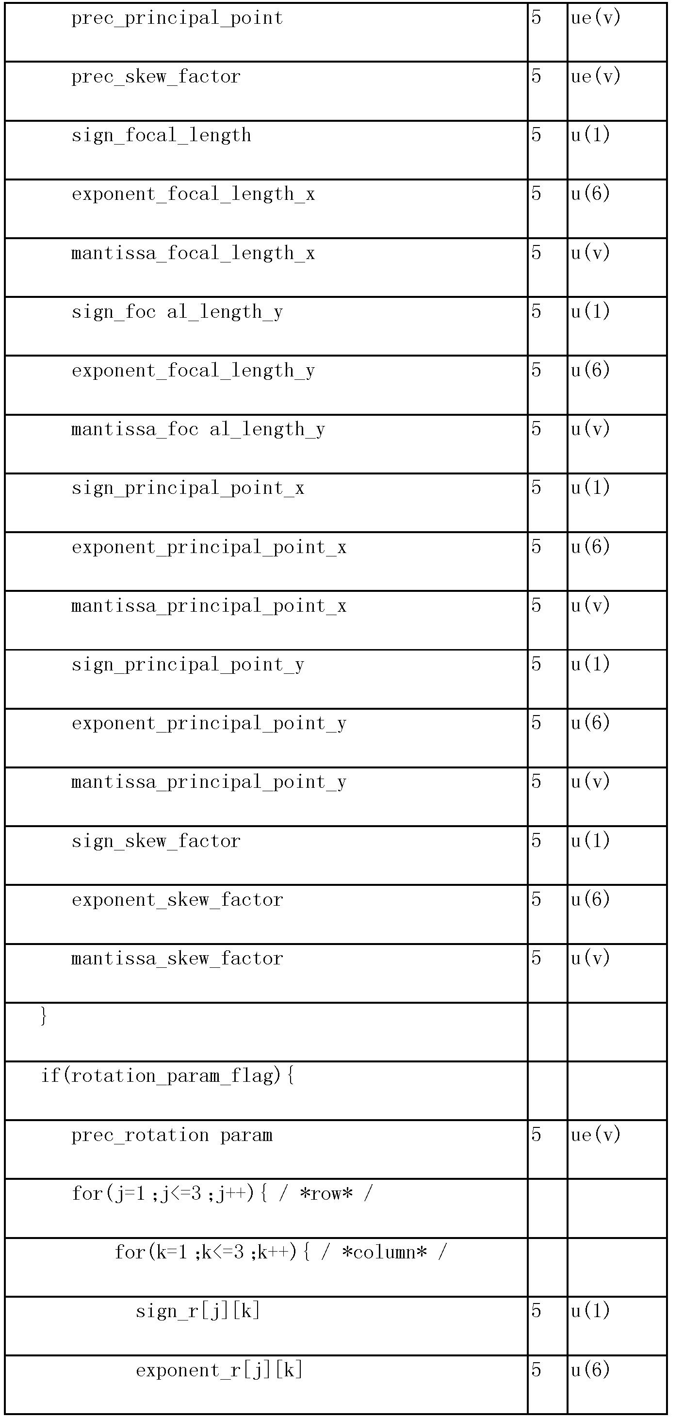 Figure CN103875250AD00421