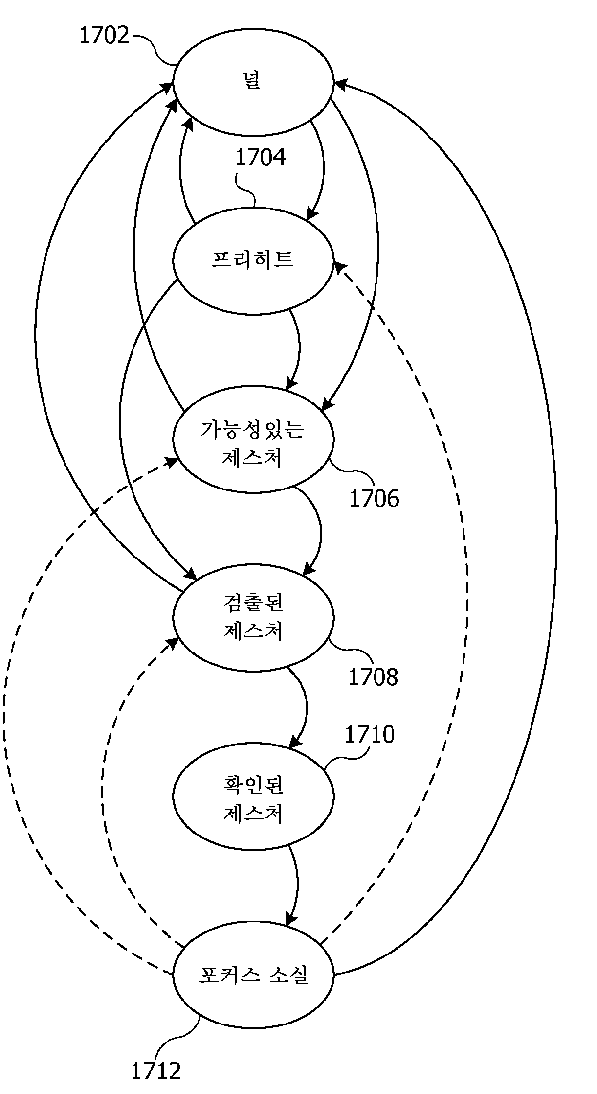 Figure 112018092812498-pat00063