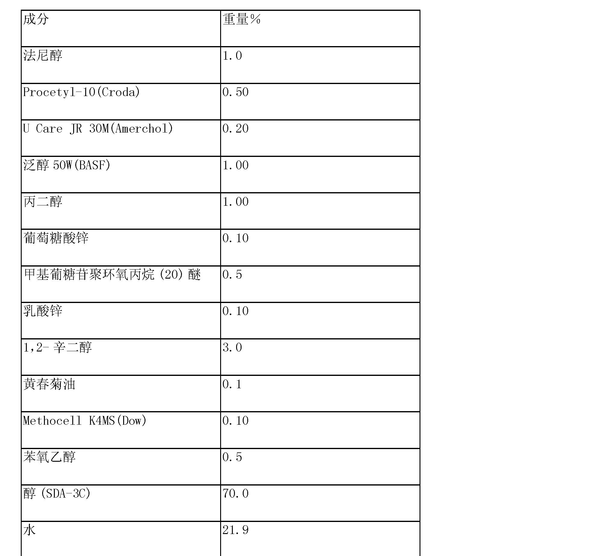 Figure CN101163455BD00422