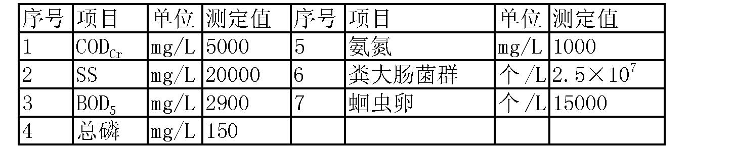 Figure CN103288303AD00081