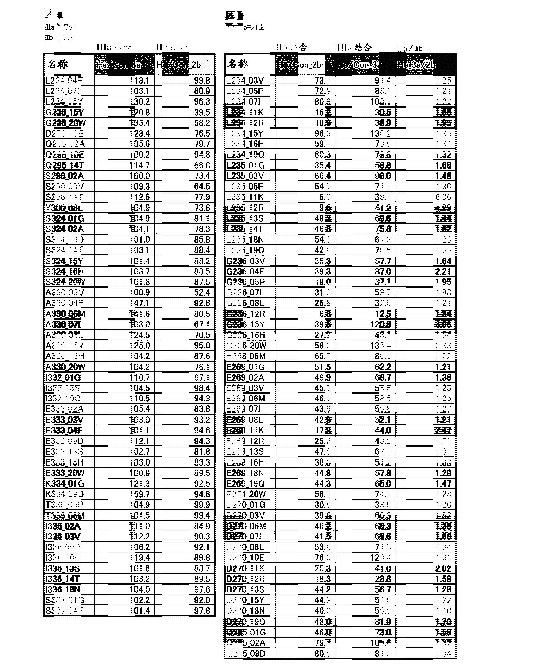 Figure CN103827300AD01071