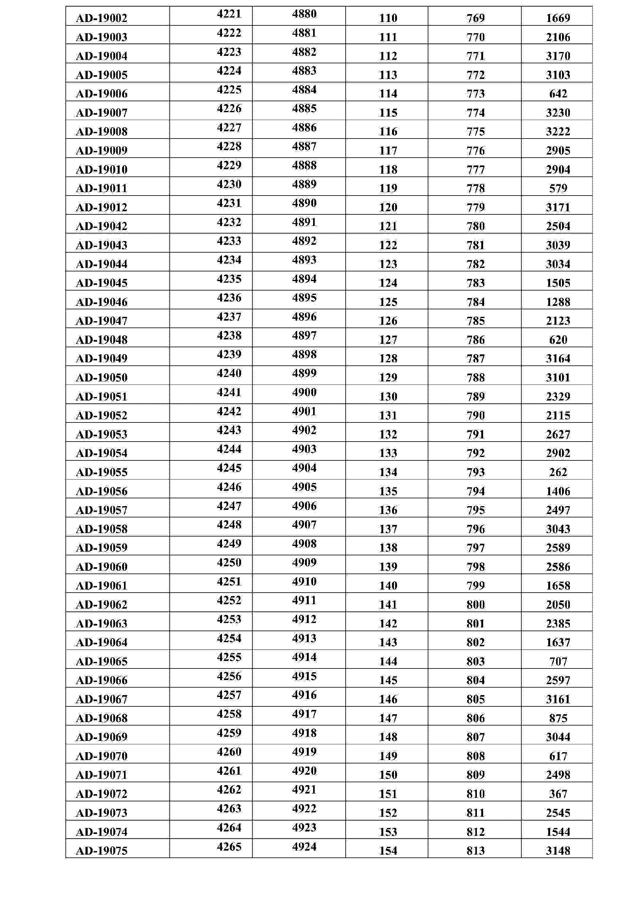 Figure CN104302768AD00111
