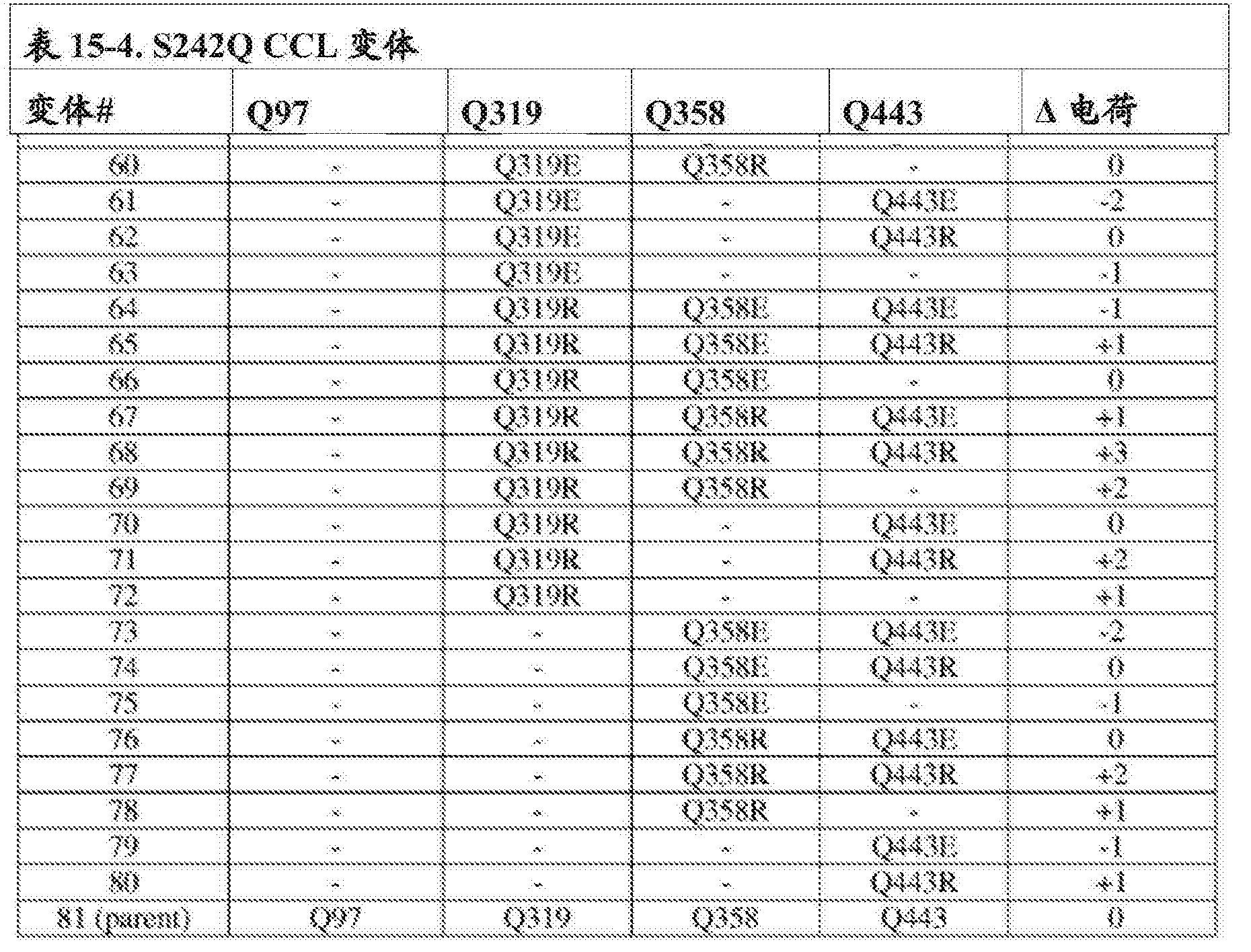 Figure CN105483099AD00681
