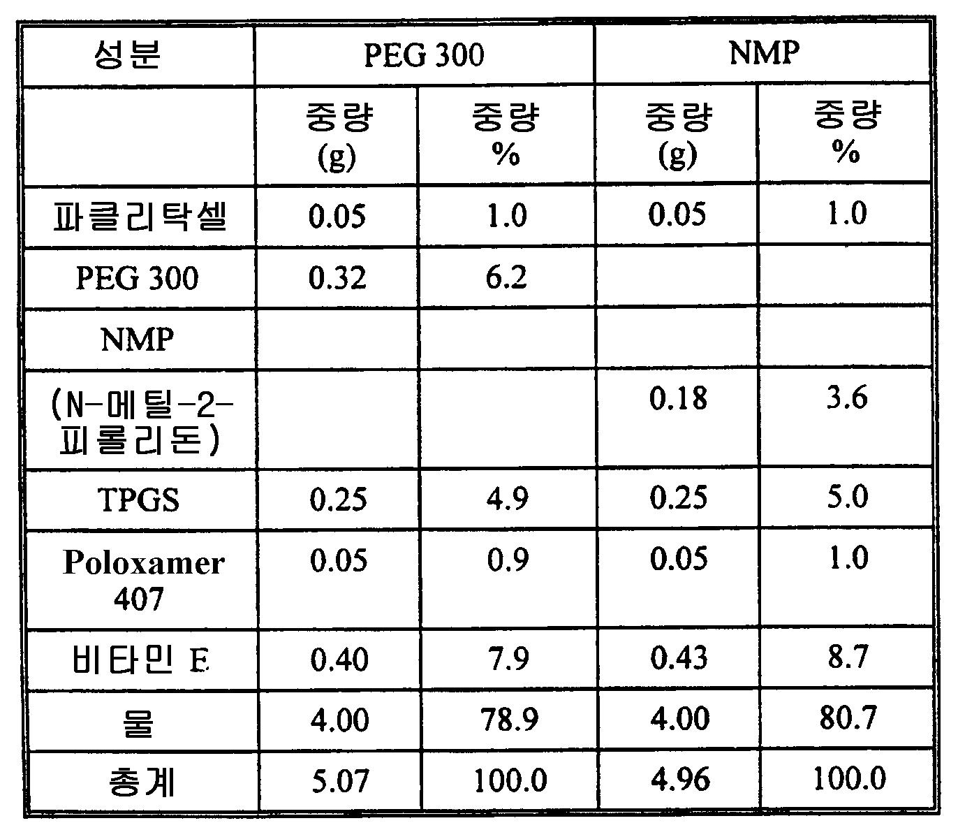 Figure 112001030703581-pct00034