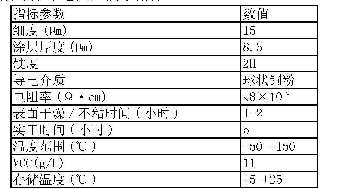 Figure CN103073953AD00072