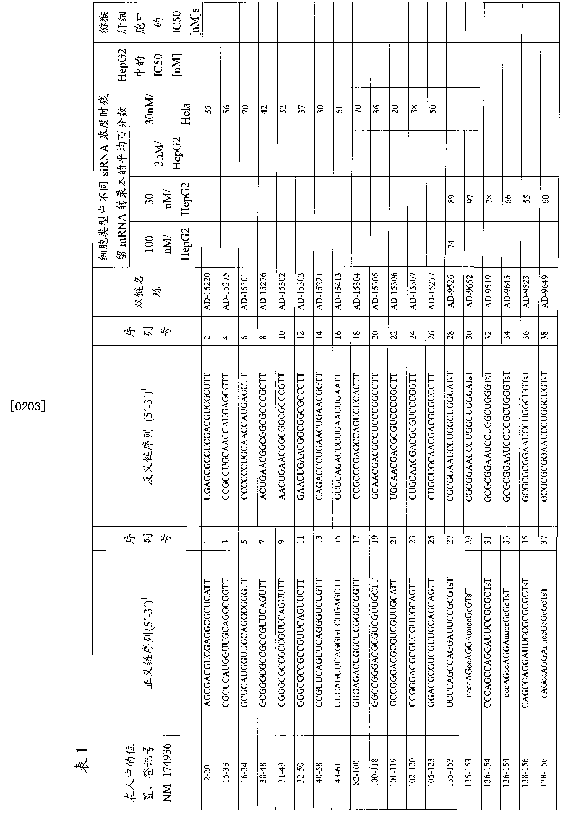 Figure CN103614375AD00311