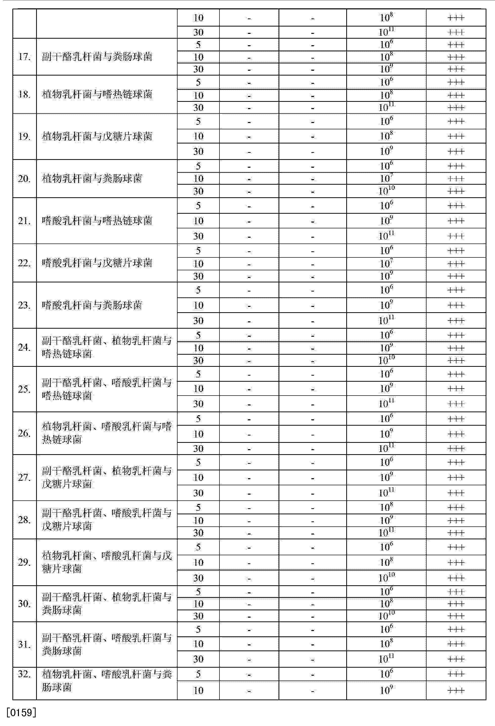 Figure CN103652995AD00221