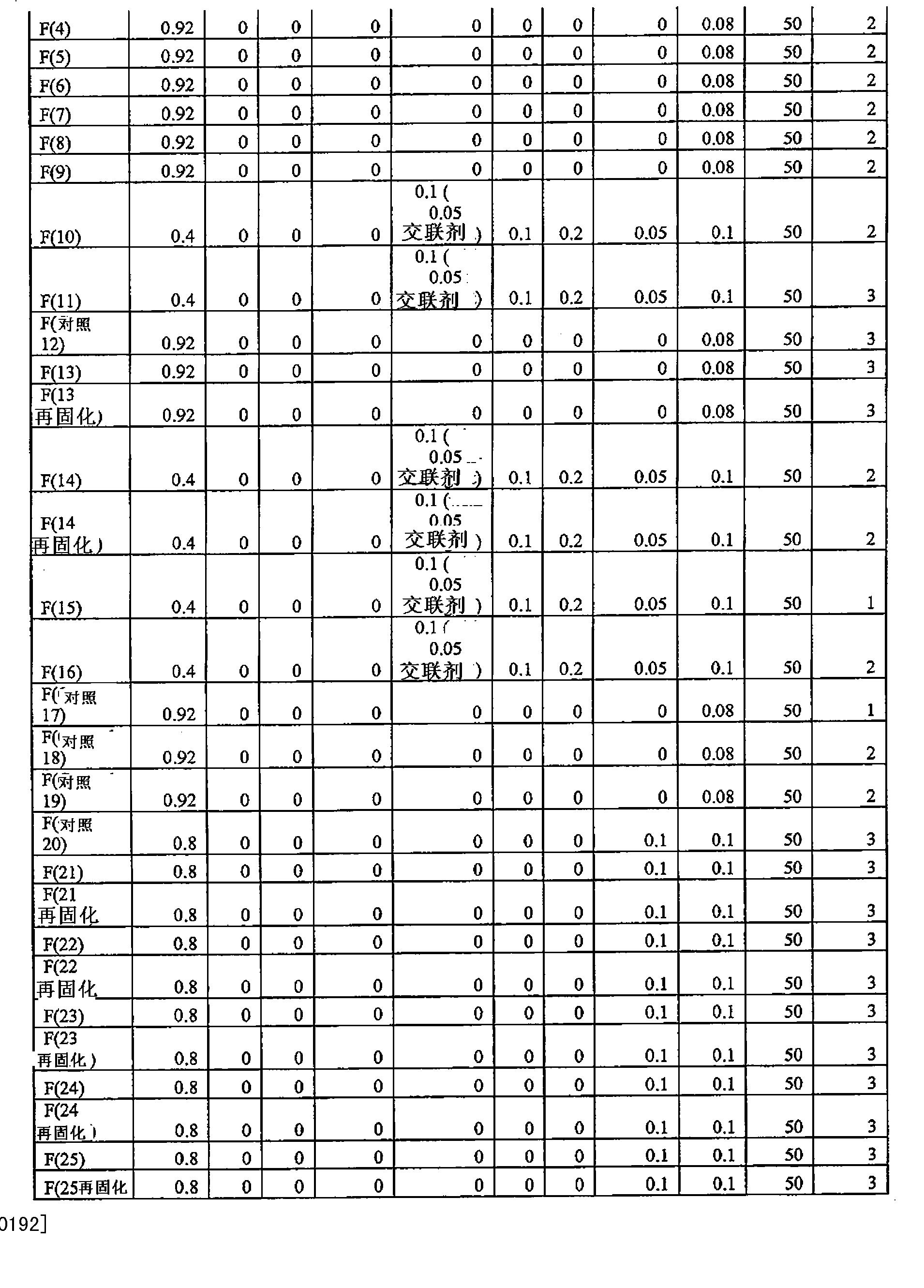 Figure CN102216384BD00241