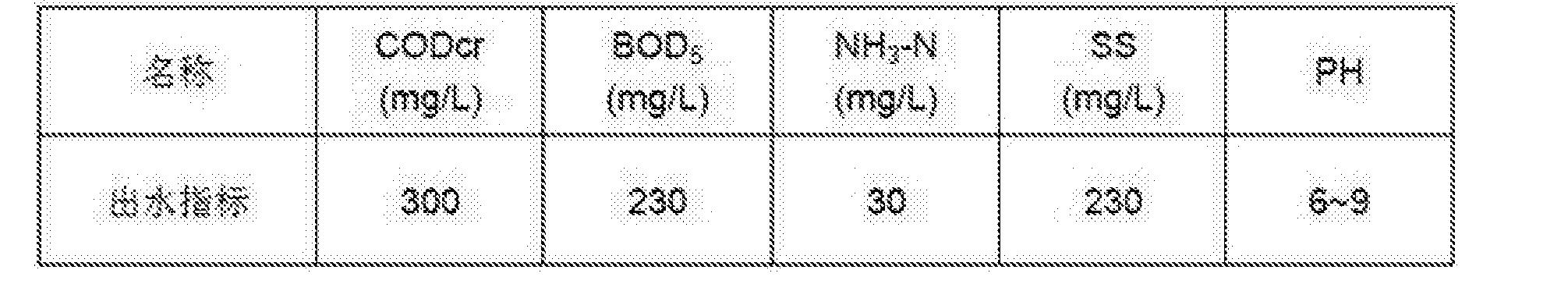 Figure CN105693014AD00091