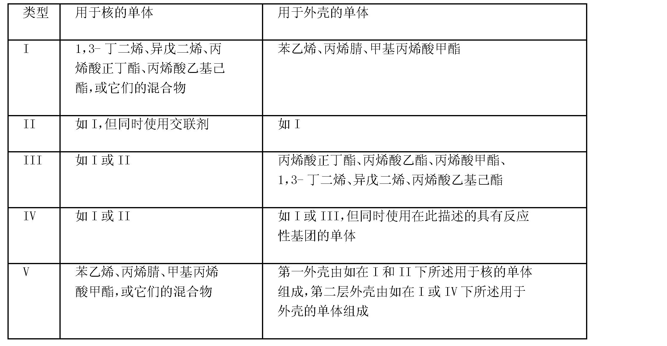 Figure CN101035865BD00281