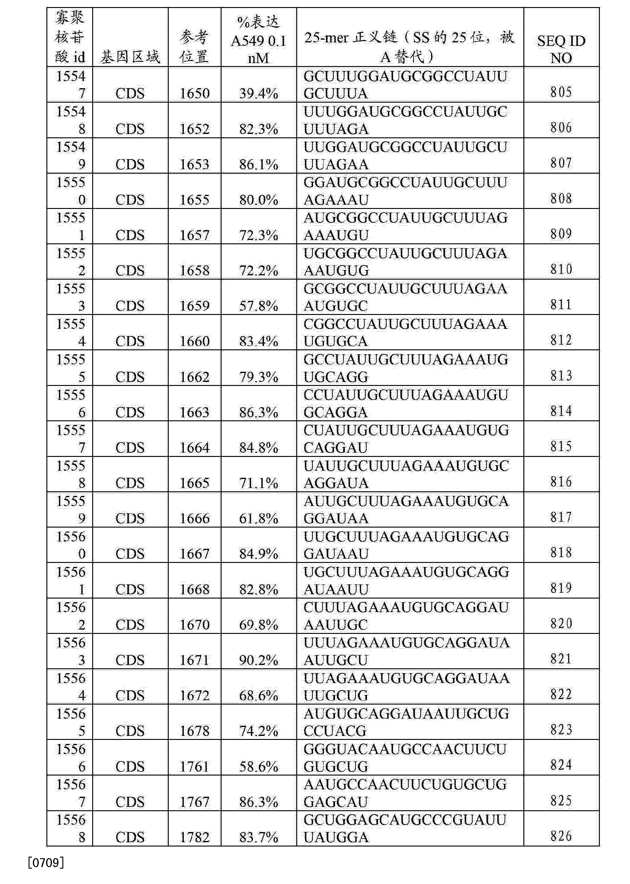 Figure CN103108642BD01201