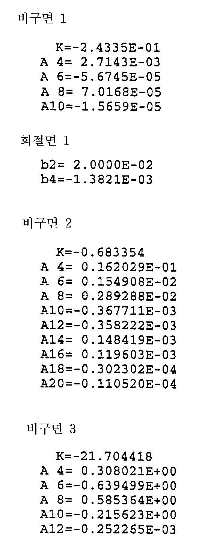 Figure 112006096183681-pat00053