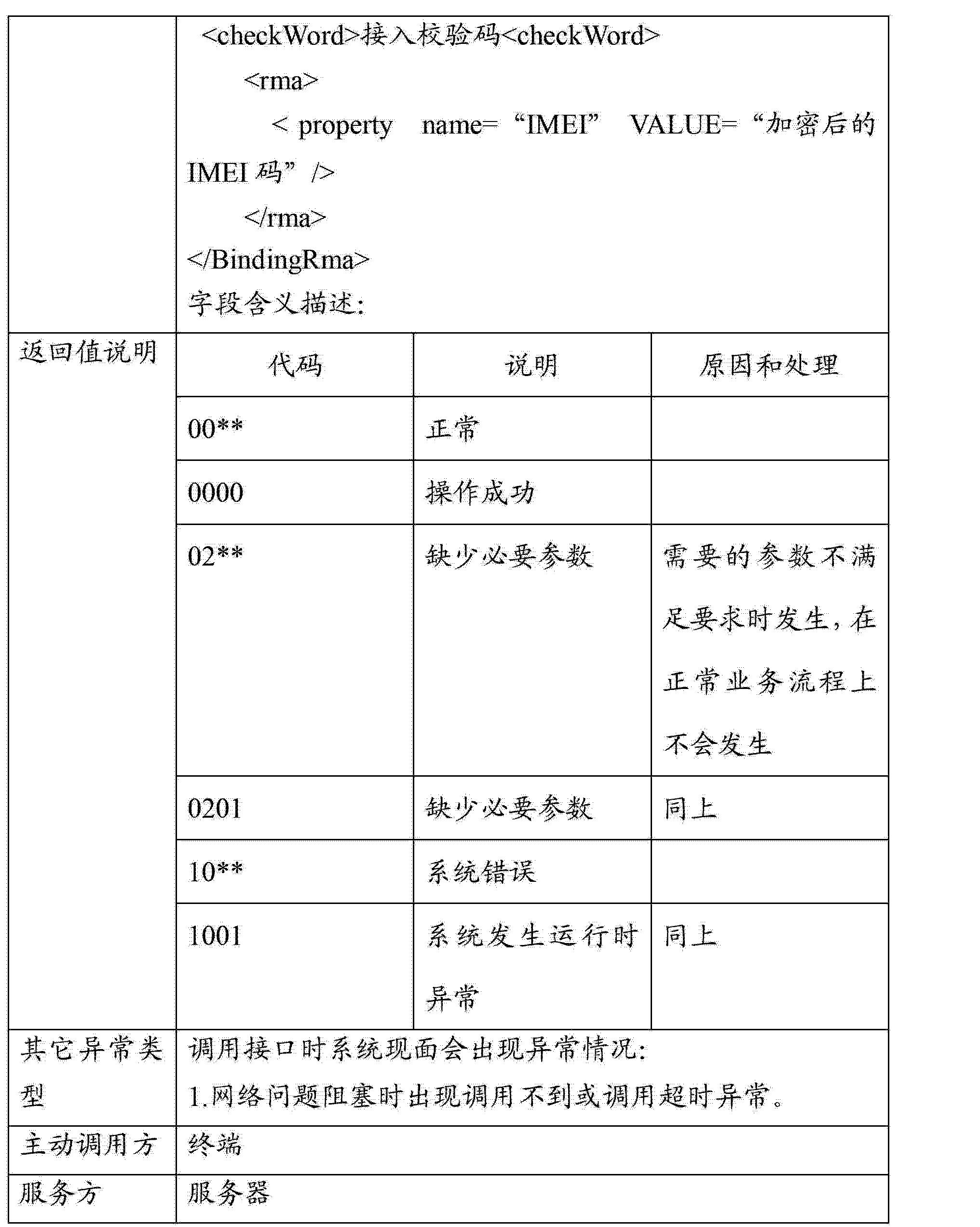 Figure CN103310370AD00111