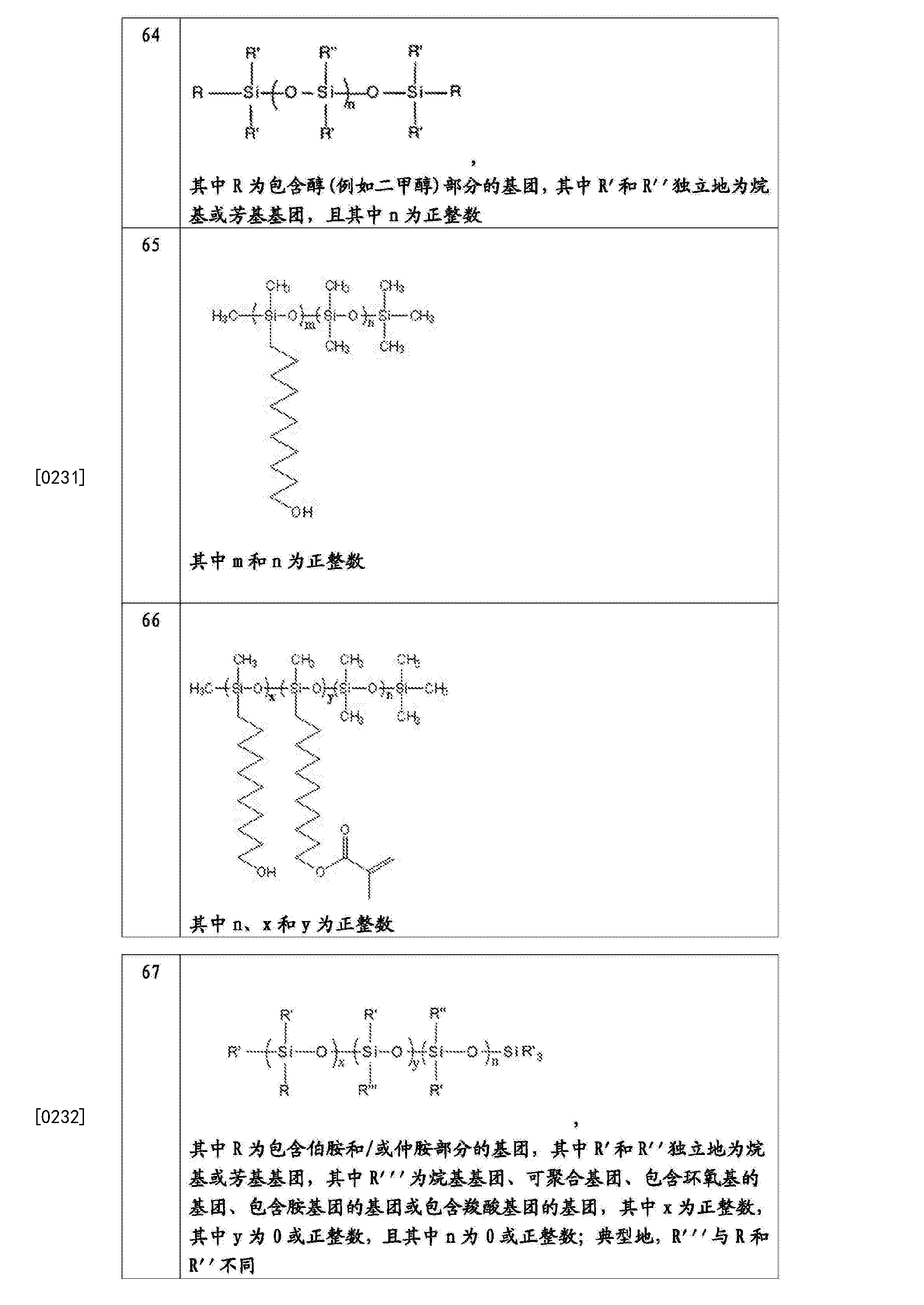 Figure CN104387772BD00401