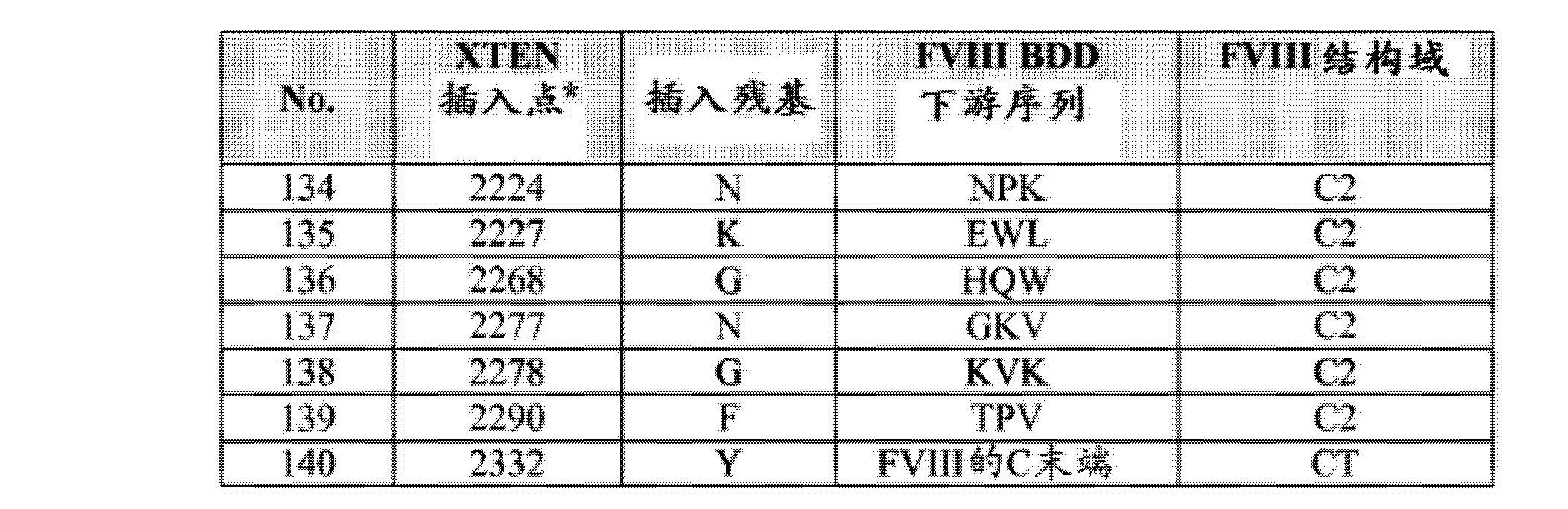 Figure CN104661674AD00881