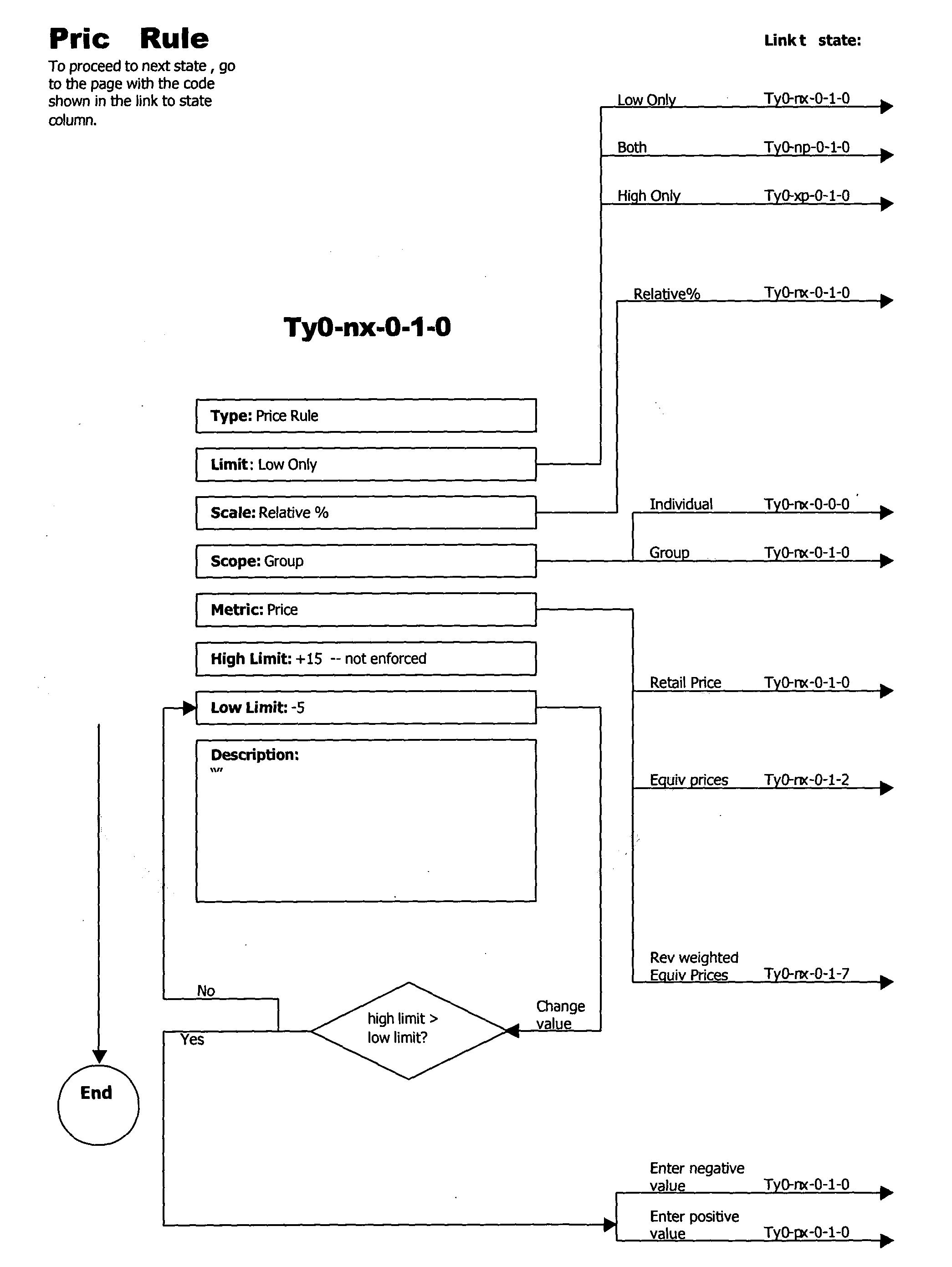 Figure US20040210541A1-20041021-P00014