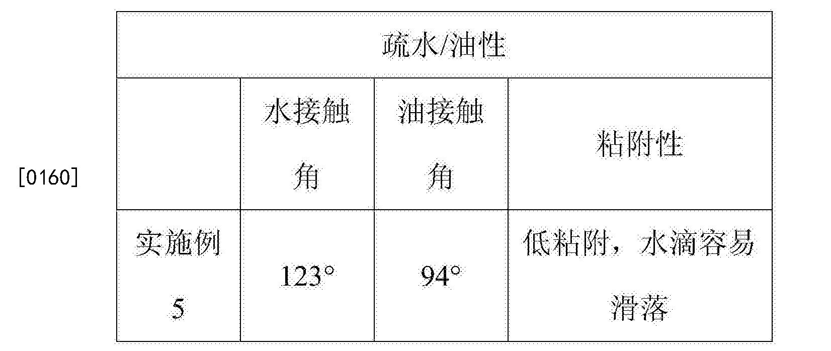Figure CN107201510AD00161