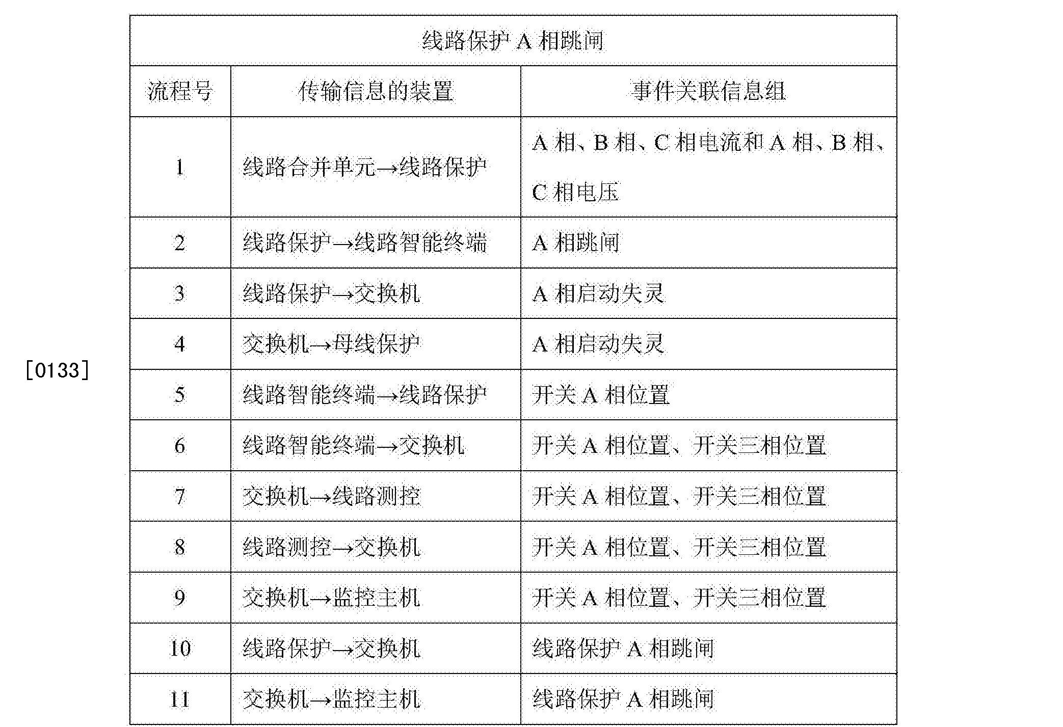 Figure CN105573283AD00181