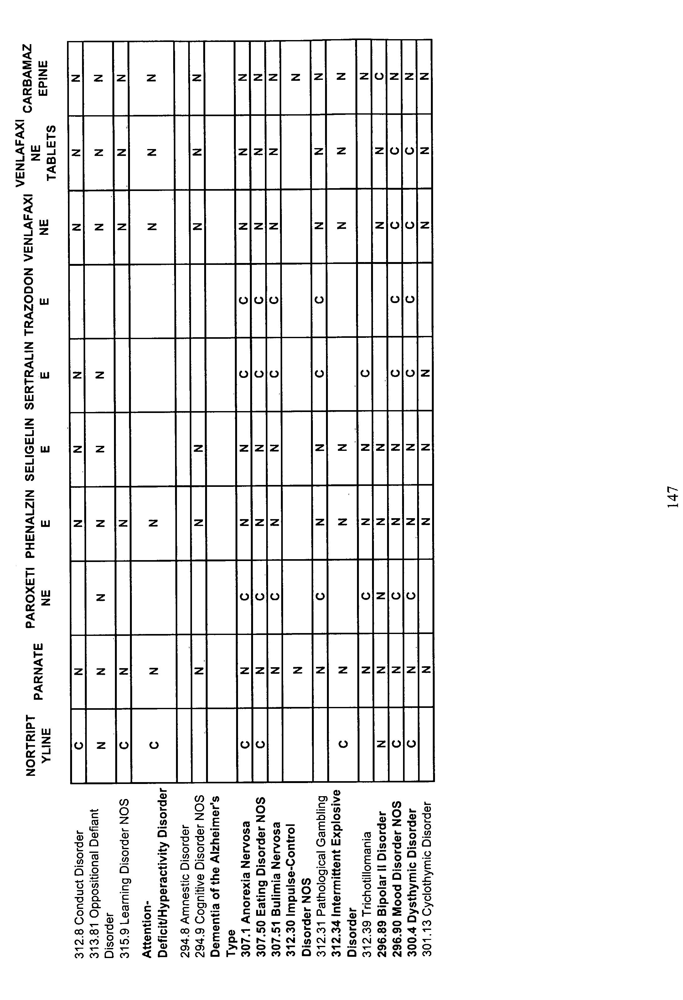 Figure US20030135128A1-20030717-P00018