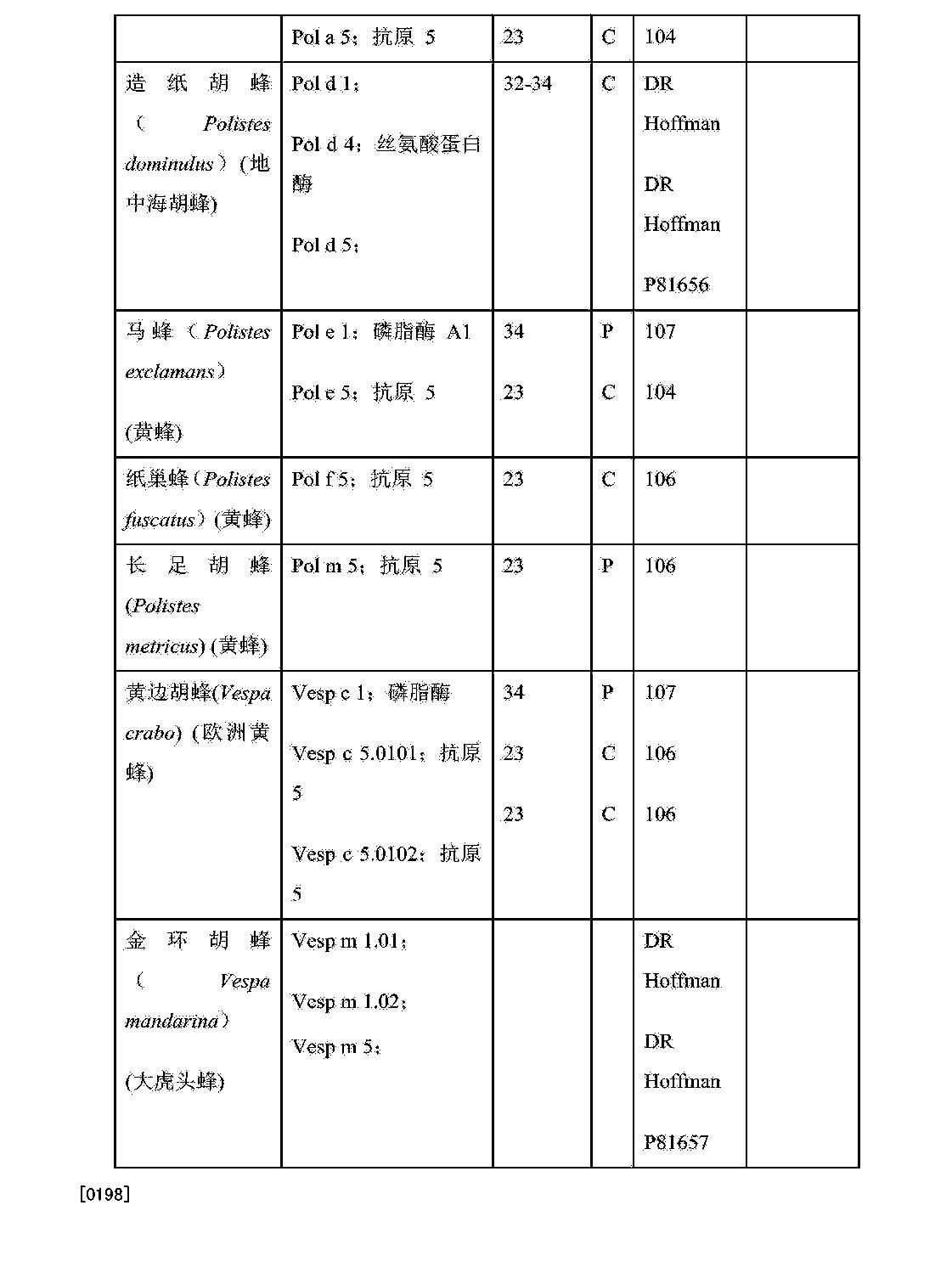 Figure CN105188741AD00581