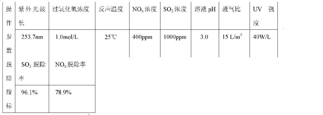 Figure CN101940871AD00083