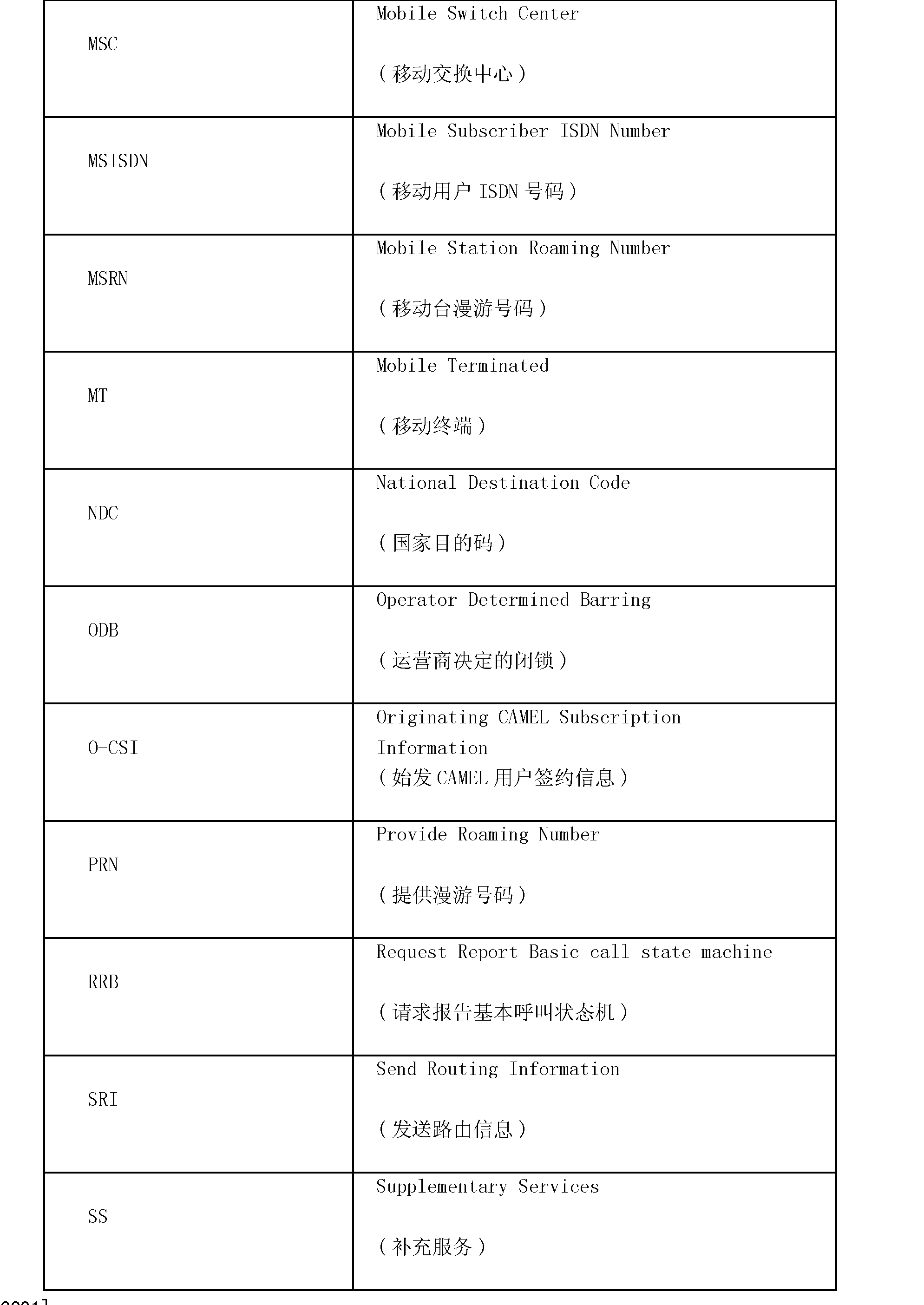 Figure CN101180896BD00151