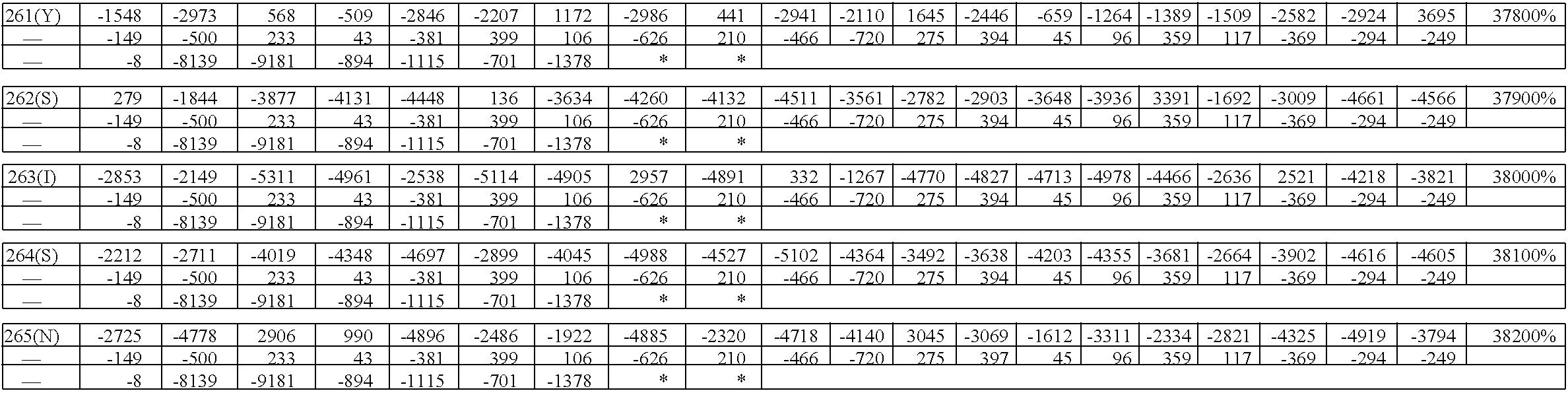 Figure US08945899-20150203-C00048