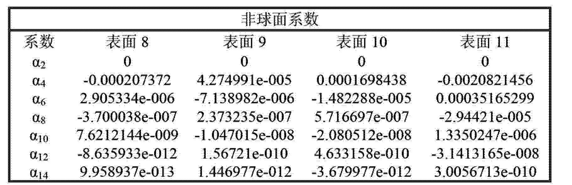 Figure CN103081458AD00152