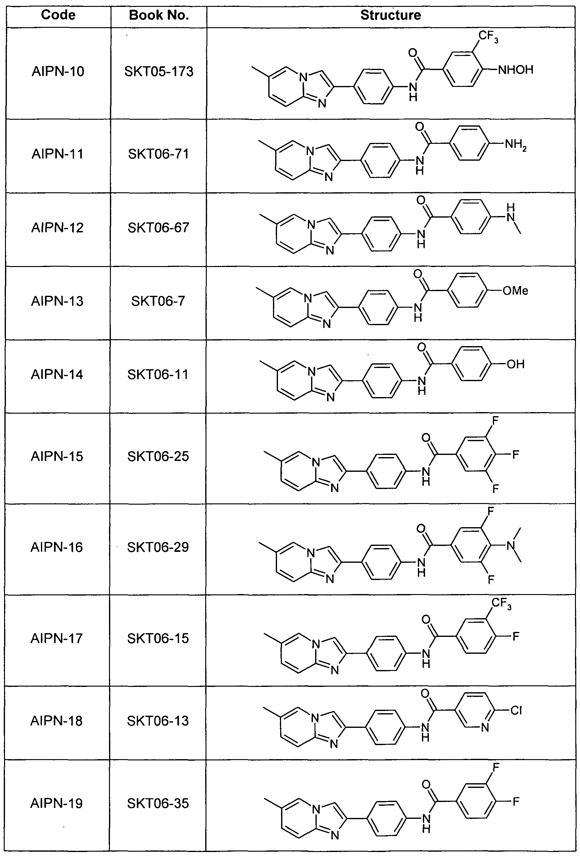 Wo2010034982a1 Ligands For Aggregated Tau Molecules Google Patents