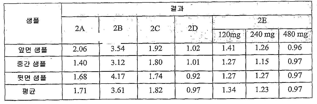 Figure 112008023610307-pct00015