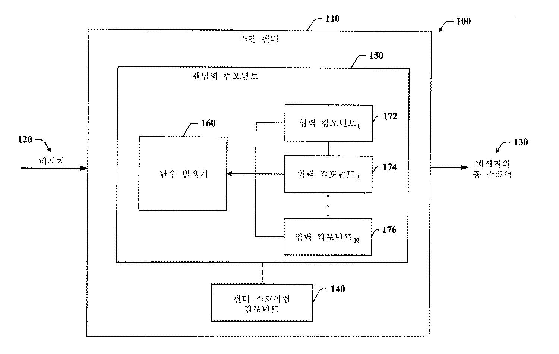 Figure R1020040035966