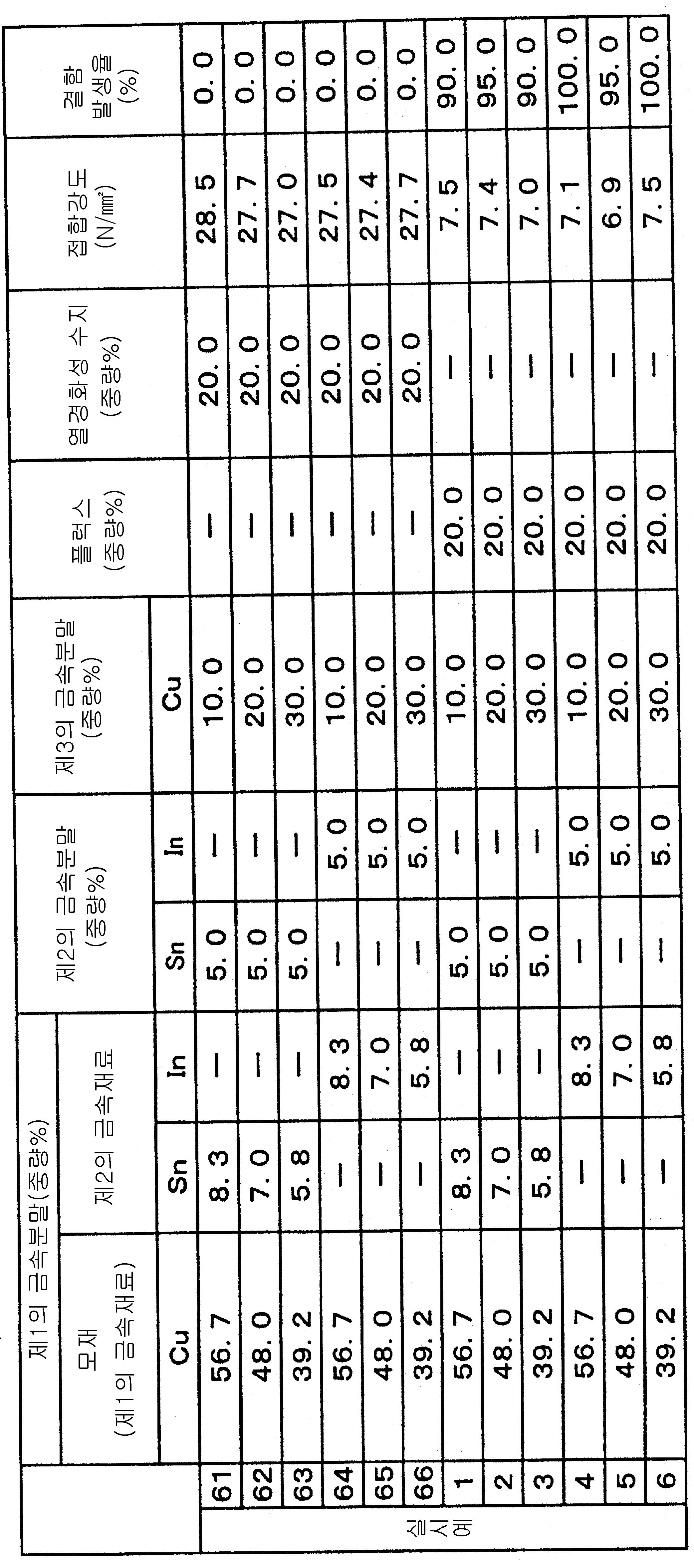 Figure 112007047661825-pct00005